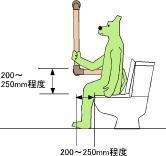 トイレL型手すりの位置