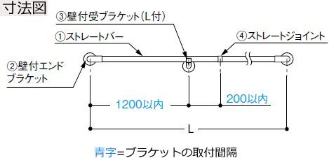 屋外のプラン 図面1