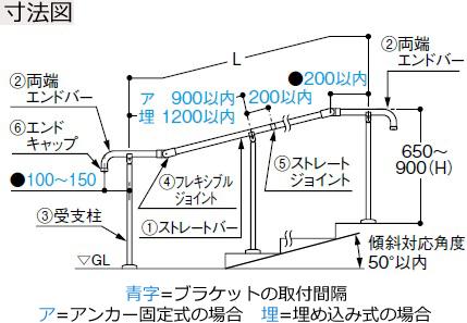 屋外のプラン 図面6