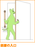 ドア付近の手すり取付位置