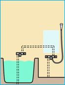 横に配管される水道管